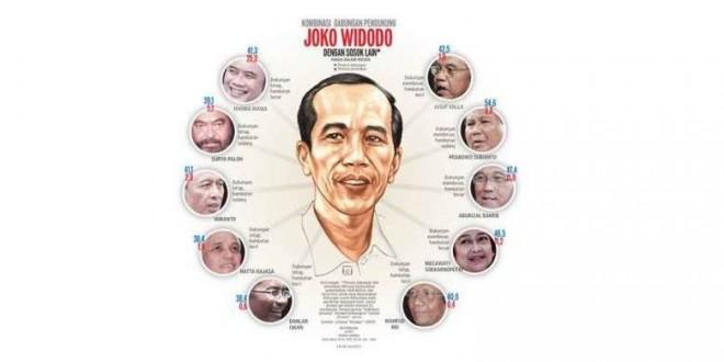 Rakyat Telenovela dan Jokowi