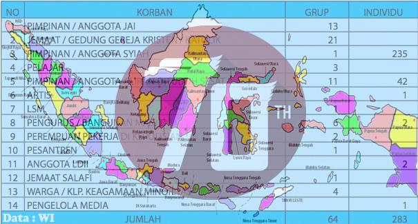 Arti Merdeka Di Mata Kaum TertindasAhlulbait Indonesia
