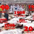 Lagu-Lama-Saudi-Di-Hadapan-Tragedi-Mina-dari-Masa-ke-Masa