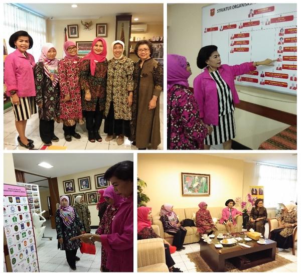 Kunjungan ke Kantor Kongres Wanita Indonesia (Kowani), Kamis 8 Maret 2018