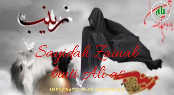 Infografis: Fase Kehidupan Sayidah Zainab Binti Ali AS
