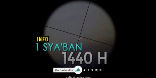 Info 1 Sya'ban 1440 H